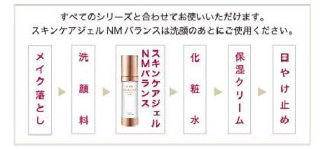 「NMバランス」洗顔後