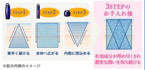 ライスフォース「ディープモイスチュアセット」3ステップ